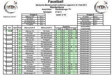 Ergebnisse DM U18 2011 - VfL Kirchen