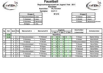Ergebnisse U18 männlich - VfL Kirchen