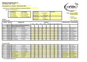 Ergebnisse_DFBL_AS H2009 - VfL Kirchen