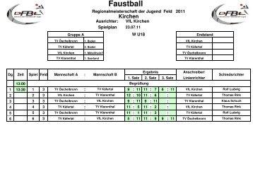 Ergebnisse Regionalmeisterschaft West weibl. U18 ... - VfL Kirchen
