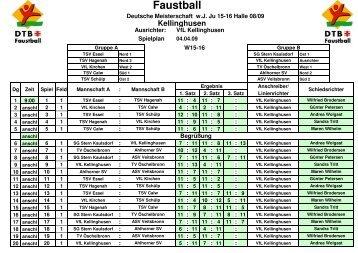 Deutsche Meisterschaft weibl. B-Jugend, 04.04.2009 ... - VfL Kirchen