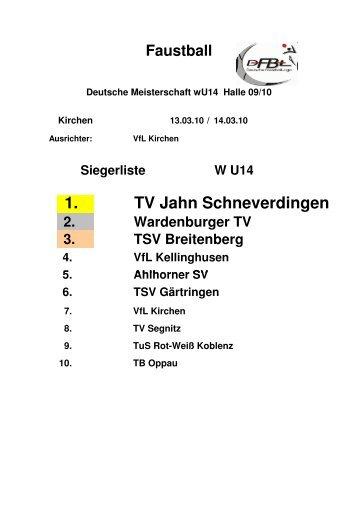 Ergebnisse DM weibliche U14 Halle 2009/2010 - VfL Kirchen