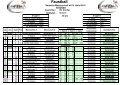 Ergebnisse DM weibliche U14 Halle 2009/2010 - VfL Kirchen - Page 3