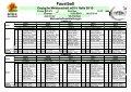Ergebnisse DM weibliche U14 Halle 2009/2010 - VfL Kirchen - Page 6