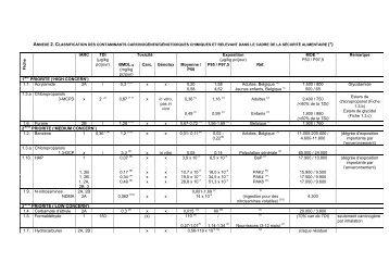 Annexe 2 Tableau de synthèse - Favv