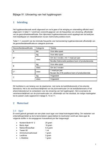Bijlage IV: Uitvoering van het hygiënogram 1 Inleiding 2 ... - Favv
