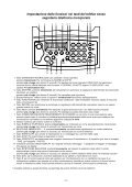 Philips HFC 141/171 I Manual - Fax-Anleitung.de - Page 6
