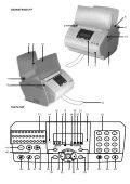 BDA Laserfax 710/830 deutsch - Fax-Anleitung.de - Seite 3
