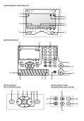 SAGEM FAX NAVIGATOR INTERNET 900V Serie - Fax-Anleitung.de - Seite 3