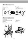 Kurzübersicht - Fax-Anleitung.de - Seite 4