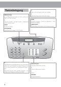 Bedienungsanleitung SAGEM Laserfax 3316 - Fax-Anleitung.de - Page 6