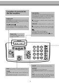 Philips Magic2 Kala GB Manual - Fax-Anleitung.de - Page 6