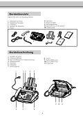 Kurzübersicht - Fax-Anleitung.de - Page 4