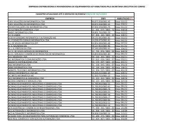 empresas distribuidoras e revendedoras - Secretaria de Estado de ...