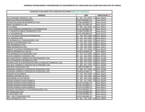 empresas distribuidoras e revendedoras de equipamentos ecf ...