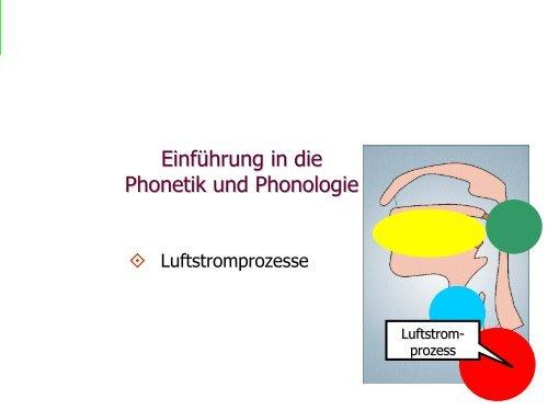 Phonetik und Phonologie 4