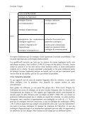 Définitions(s) de la notion de stratégie d'apprentissage - Page 6