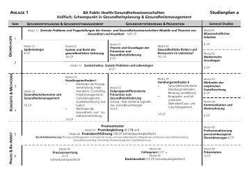 B - Fachbereich 11 Human-und Gesundheitswissenschaft