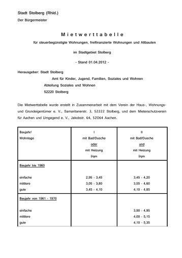 Stadt Stolberg (Rhld
