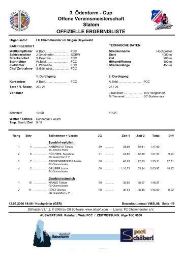 Klassen - FC Chammünster