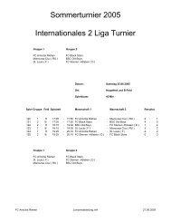 Resultate und Ranglisten internationales 2. Liga Sommerturnier