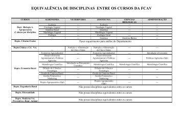 Disciplinas equivalentes entre os cursos - Unesp