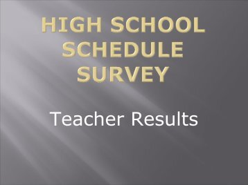 High School Schedule Survey - Fayette County Schools