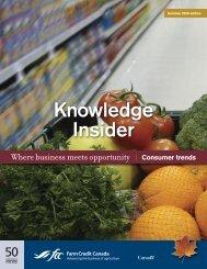 Knowledge Insider - Farm Credit Canada