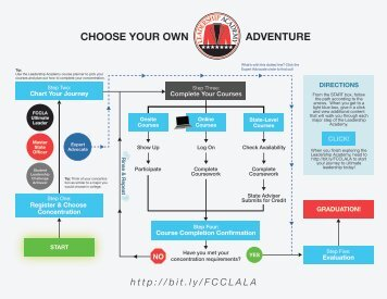 interactive flowchart 28 images how to make an