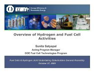 Overview of Hydrogen and Fuel Cell Activities - FCH JU