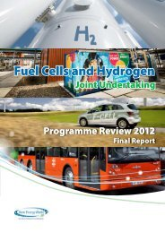 inal report of the programme review 2012 is available here - FCH JU