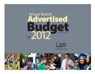 Advertised Budget Presentation - Fairfax County Public Schools