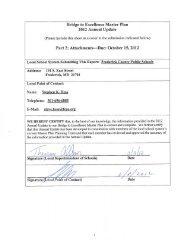 Part II - Frederick County Public Schools