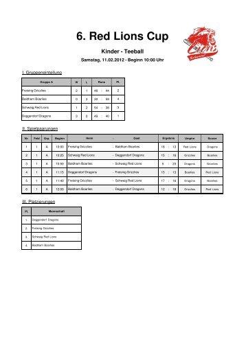 RedLions Cup 2012 - Ergebnisse - FC Schwaig