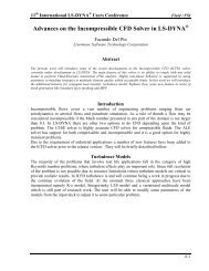 Advances on the Incompressible CFD Solver in ... - FEA Publications