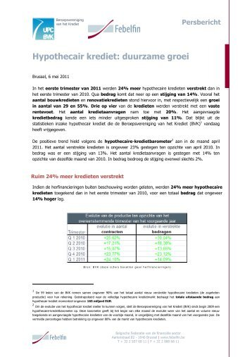 Hypothecair krediet: duurzame groei - Febelfin