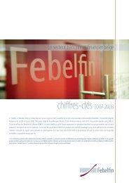 Chiffres du secteur financier - Febelfin