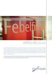 Chiffres du secteur financier : graphiques 2009 - Febelfin