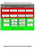 Union Professionnelle du Crédit - UPC-BVK - Page 5