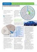 Kunststoffen met het oog op een duurzame toekomst - Federplast.be - Page 3