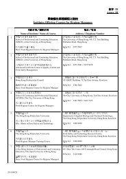 附件III - Food and Environmental Hygiene Department