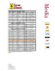 Ferrari Challenge Trofeo Pirelli - ITALIA x