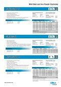 Cobalarc Hardfacing Electrodes - Ferret - Page 7