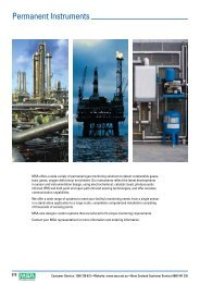 Gas Monitors/Sensors - Ferret