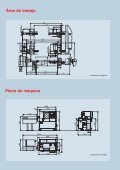 Concept TURN 250 - Festo Didactic - Page 5