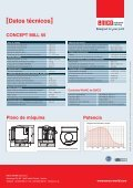 Concept MILL 55 - Festo Didactic - Page 4