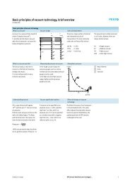 Basic principles of vacuum technology, brief overview - Festo