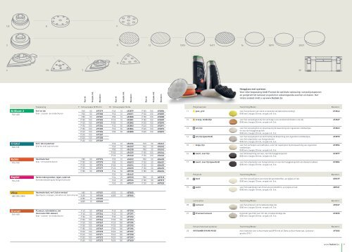 RO 90 DX met 4-in-1: Flexibiliteit alom. De ... - Festool