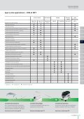 Travail semi-stationnaire - Festool - Page 4