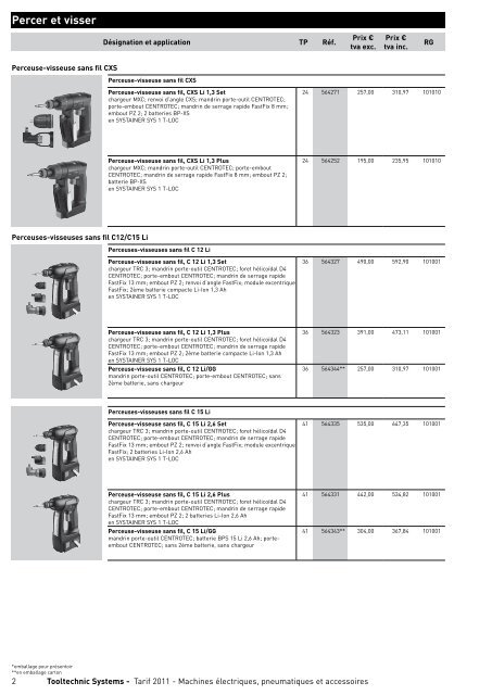 Festool 492525 Foret de centrage HS EURO CE Diam/ètre 5/mm